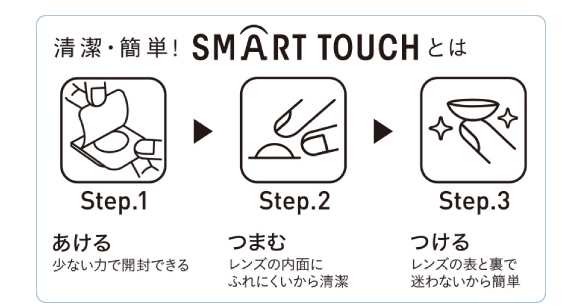 SUMART TOUCH